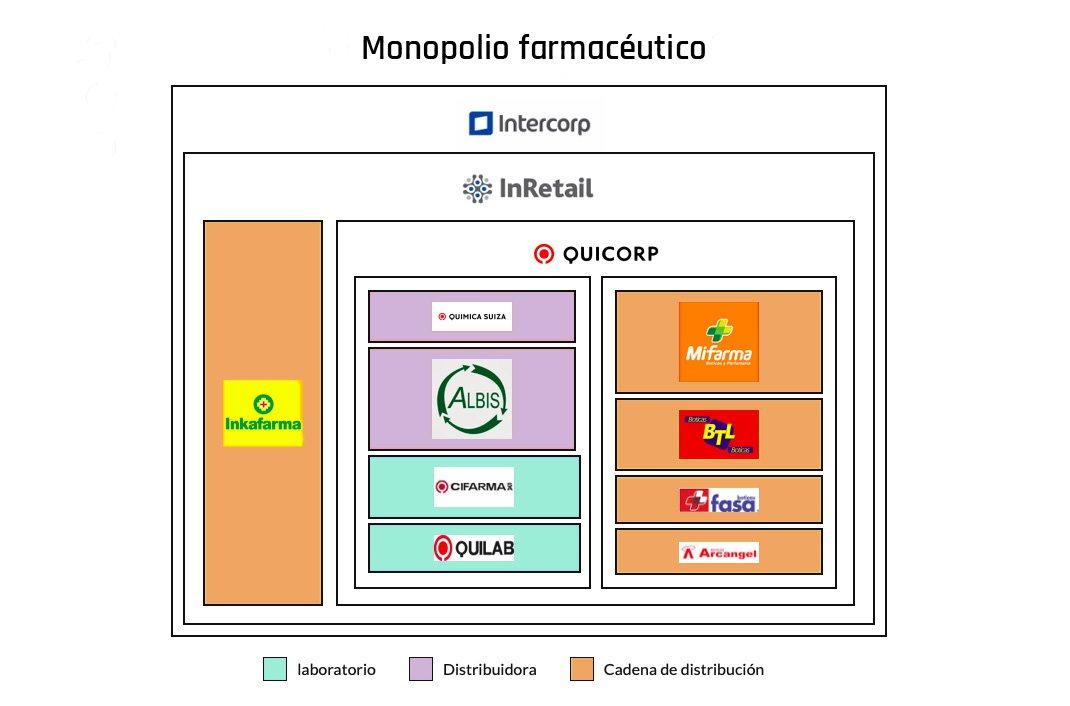 Monopolio farmacéutico.jpg