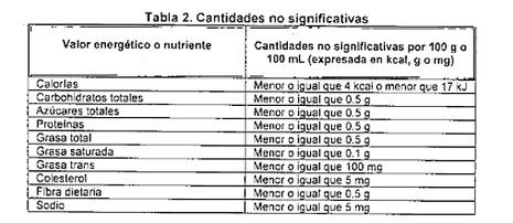 etiquetado-cantidades-no-significativas.png