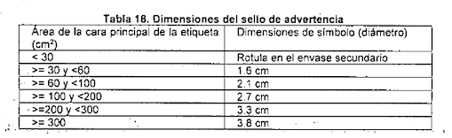 etiquetado-dimension-de-sello.png