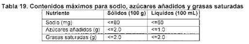 etiquetado-maximos.png